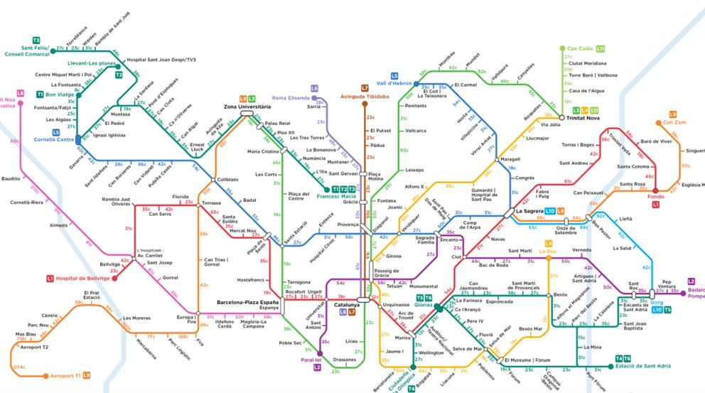 10 Curiositats sobre el metro de Barcelona!
